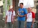 European Championships Finland 2003